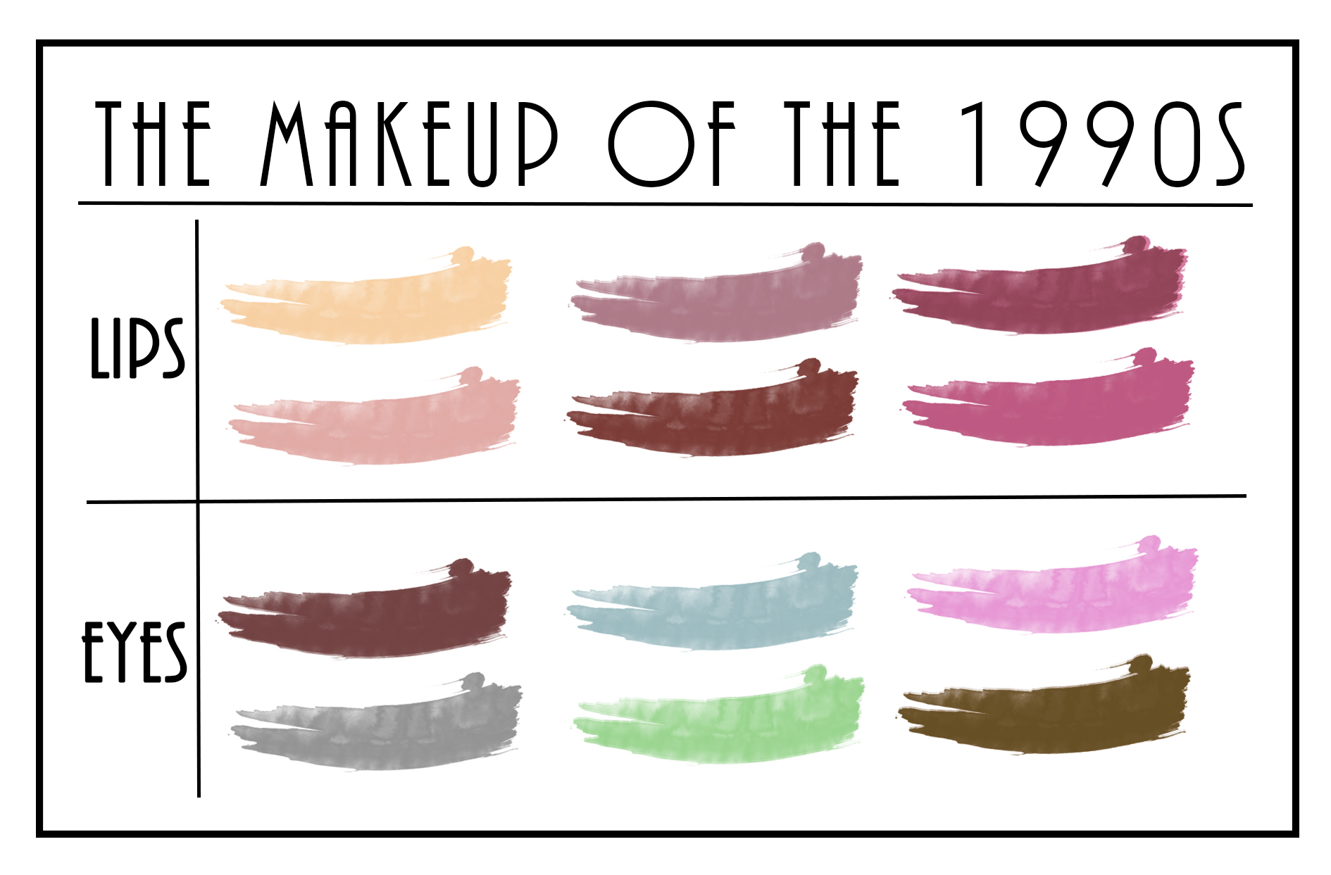 The Makeup Of The 1990s The Fashion Folks